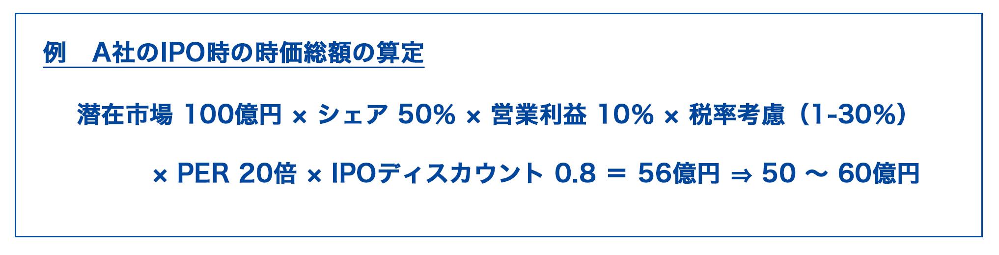 例 A社のIPO時の時価総額の算定